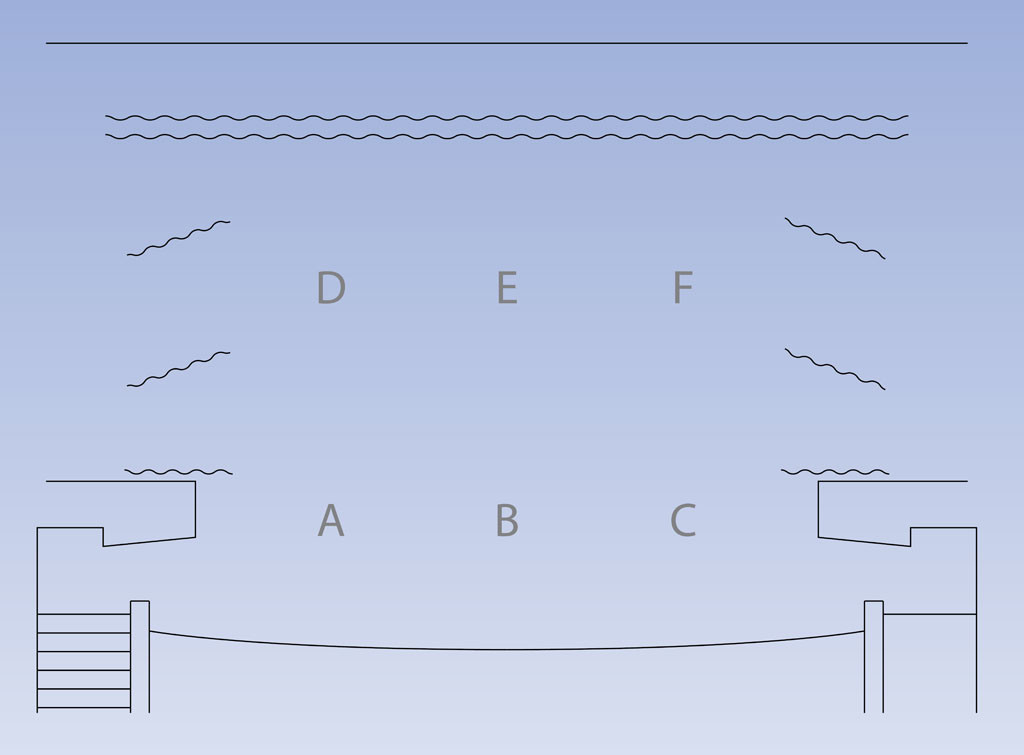 McCandless Method Designate Lighting Areas